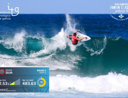 Flythings Surf – Telemetria integrada con señal de televisión