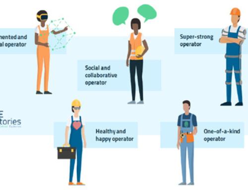 El trabajador del futuro – Operario 4.0