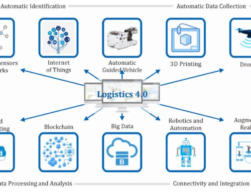 Logística Avanzada o Logística 4.0
